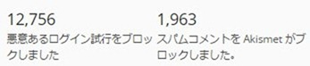 [WordPress]不正ログイン試行10000回超え記念カキコ!