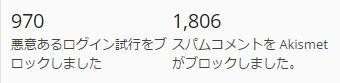 SnapCrab NoName 2015 7 3 20 12 27 No 00 - [WordPress]不正ログイン試行が10000回超えしてた
