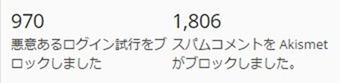 SnapCrab NoName 2015 7 3 20 12 27 No 00 thumb - [2015年7月]WordPressを初めて一年「Jetpack」の使用機能を見直してみた