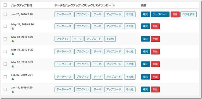 SnapCrab NoName 2020 6 20 4 19 1 No 00 - 【WordPress】UpdraftPlusがバックアップ出来なくなったエラーを修正する